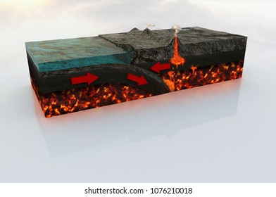 3D illustration - Three types of Plate Boundary