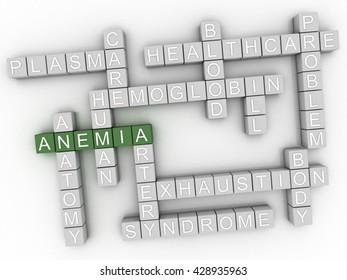 3d image Anemia word cloud concept