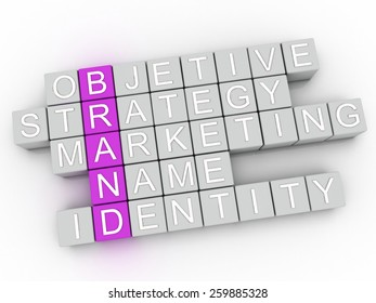 3d image Brand  issues concept word cloud background
