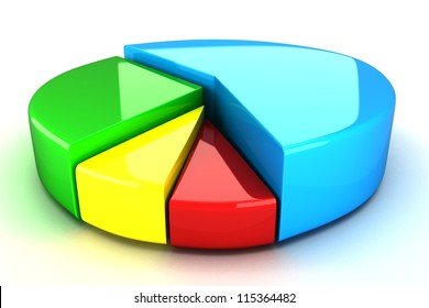 3d image of colorful glossy pie chart