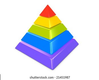3d image, conceptual 5 layers hierarchy pyramid