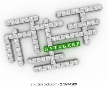 3d image Database  issues concept word cloud background