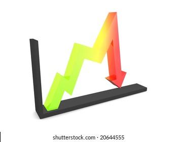 3d image, performance graph, decline