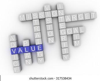 3d image Value word cloud concept