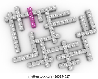 3d image Viral  issues concept word cloud background