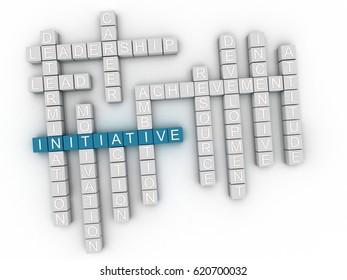 3d Initiative Concept word cloud