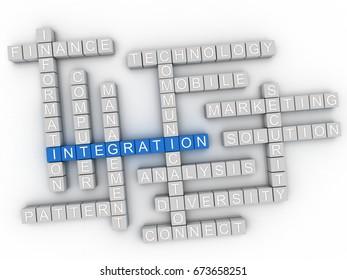 3d Integration Concept word cloud