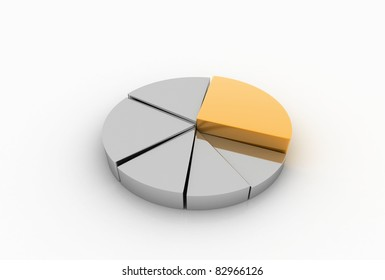 3d pie chart, on white background