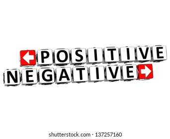 3D Positive Negative Button Click Here Block Text over white background