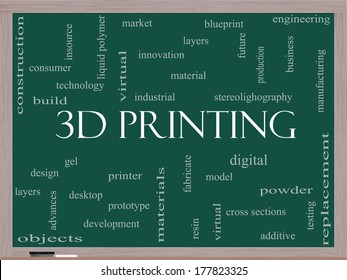 3D Printing Word Cloud Concept on a Blackboard with great terms such as digital, layers, model and more.