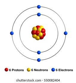 3d render of atom structure of carbon isolated over white backgroundProtons are represented as red spheres, neutron as yellow spheres, electrons as blue spheres