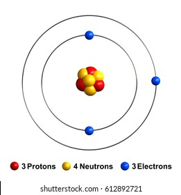 3d render of atom structure of lithium isolated over white backgroundProtons are represented as red spheres, neutron as yellow spheres, electrons as blue spheres