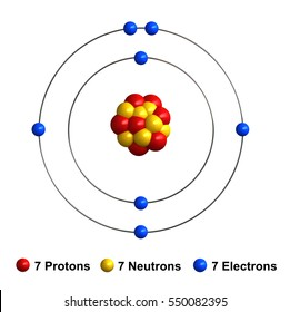 3d render of atom structure of nitrogen isolated over white backgroundProtons are represented as red spheres, neutron as yellow spheres, electrons as blue spheres