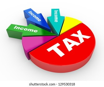 3d render of closeup of tax and income pie chart arrow. concept of heavy taxation