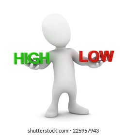 3d render of a little man balancing the words High and Low