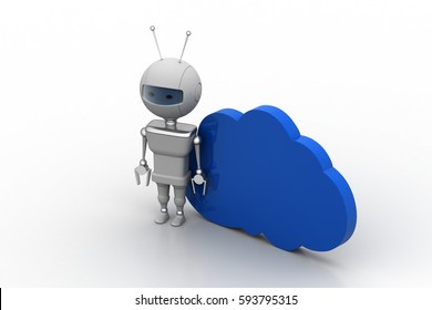 3d rendering of Cloud computing technology concept