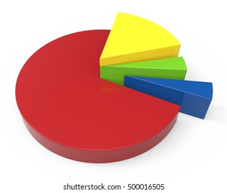3d rendering colorful pie chart model, isolated white background