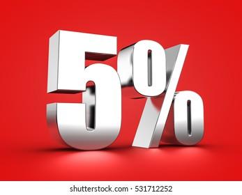 3D Rendering of a five percent symbol