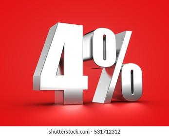 3D Rendering of a four percent symbol