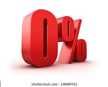 3D Rendering of a null percent symbol