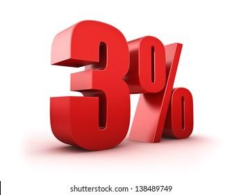 3D Rendering of a three percent symbol