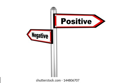3d road sign of text Negative & Positive