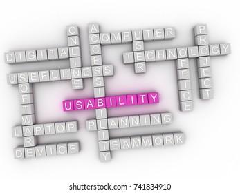 3d Usability word cloud concept