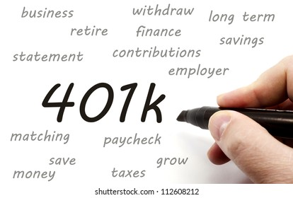401k being handwritten around great terms such as retirement, business, account, money, save and more.