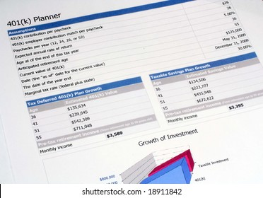 401k Planning