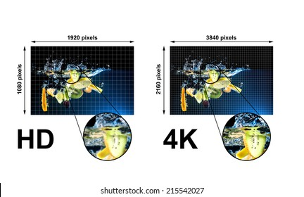 4K television display with comparison of resolutions. Ultra HD on on modern TV