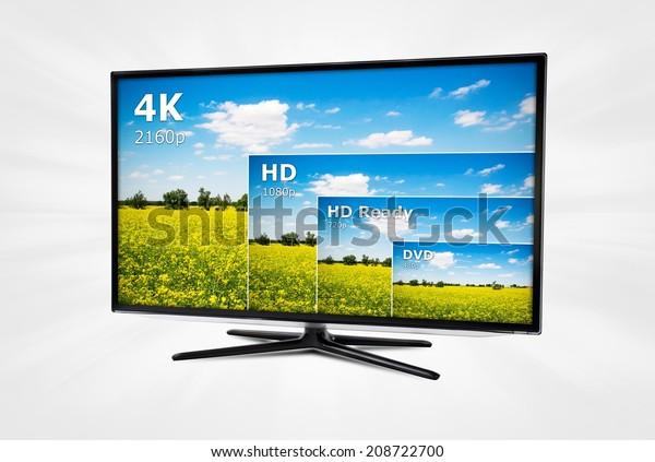 Pantalla de televisión de 4K con comparación de resoluciones