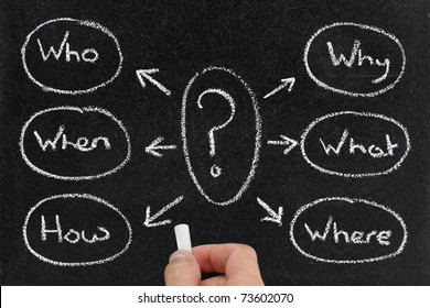 The 5 w's sales qualification questions (who, why, when, what, how, where) to solve a problem sketched in chalk on blackboard