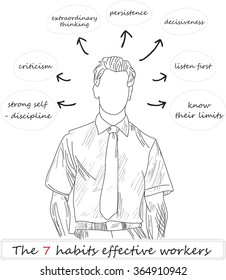 the 7 habits effective workers infographic