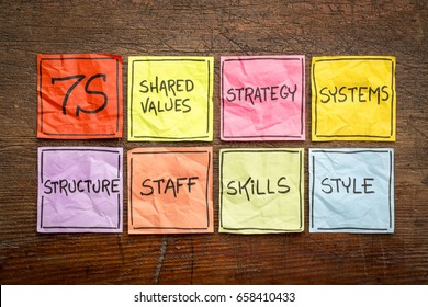 7S model for organizational culture, analysis and development (skills, staff, strategy, systems, structure, style, shared values) - colorful set of reminder notes against rustic wood