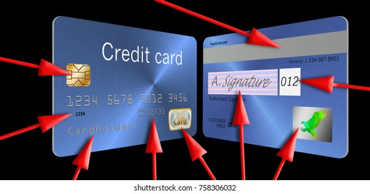 9 security features on a credit card are in this 3-D illustration, Including: EMV chip, signature panel, company logo, magnetic strip, expiration date, BIN number, hologram, security code and cardhold