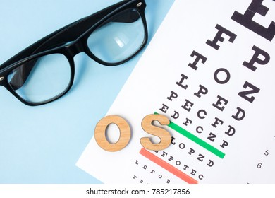 Abbreviation OS oculus sinistra in ophthalmology and optometry in Latin, means left eye. Examination, treatment, or selection of lenses for clear vision of right eye by ophthalmologist or optometrist