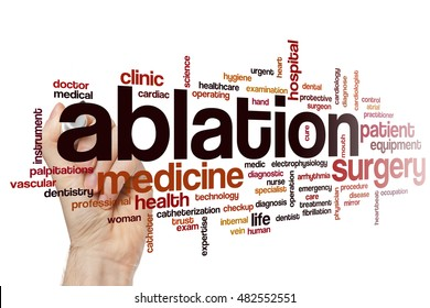 Ablation word cloud concept