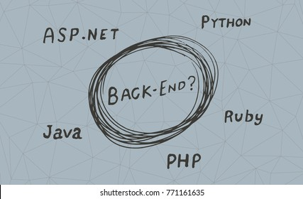 Abstract of back end technologies