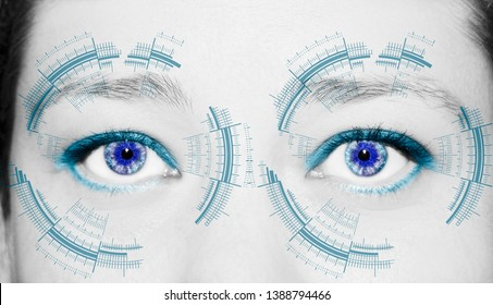 Abstract eye with digital circle. Futuristic vision science and identification concept .