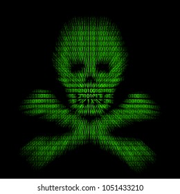 Abstract symbol danger cyber skull and bones.