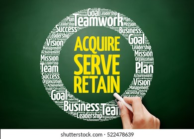 Acquire, Serve and Retain word cloud collage, business concept on blackboard