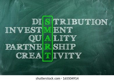 Acronym concept of Smart  and other releated words on green chalkboard