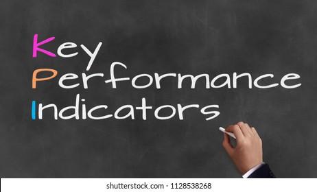"Acronym and coprate sayings on chalkboard - ""K.P.I.""  Key Performance Indicators"