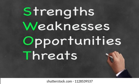 """Acronym and coprate sayings on chalkboard - """"S.W.O.T.""""  Strenghts, Weaknesses, Opportunities, Threats"""