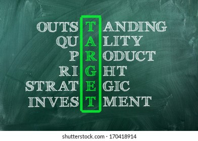 acronym of Target  and other  relevant words on green chalkboard
