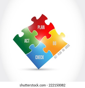 act plan do check puzzle pieces illustration design over a white background