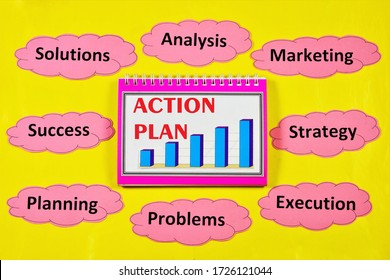 An action plan is the optimal allocation of resources and deliberate actions to achieve the goals set in the future.