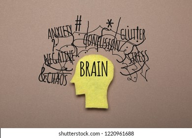 Adult brain chaos, confusion.