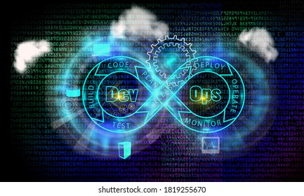 Advanced devops concept , illustrates devops tools deployed on cloud in different stages of continues integration , delivery and monitoring process