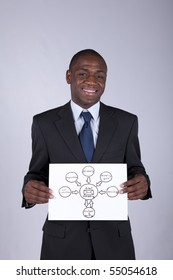 african businessman holding a e-mail marketing diagram solution